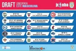 Draft en La Plata